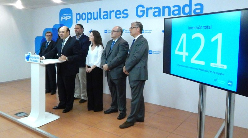 senadores y diputados del pp por Granada